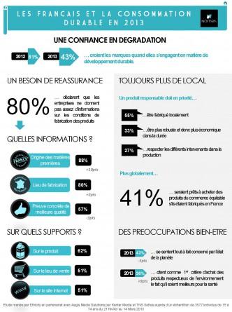 Infographie DD4