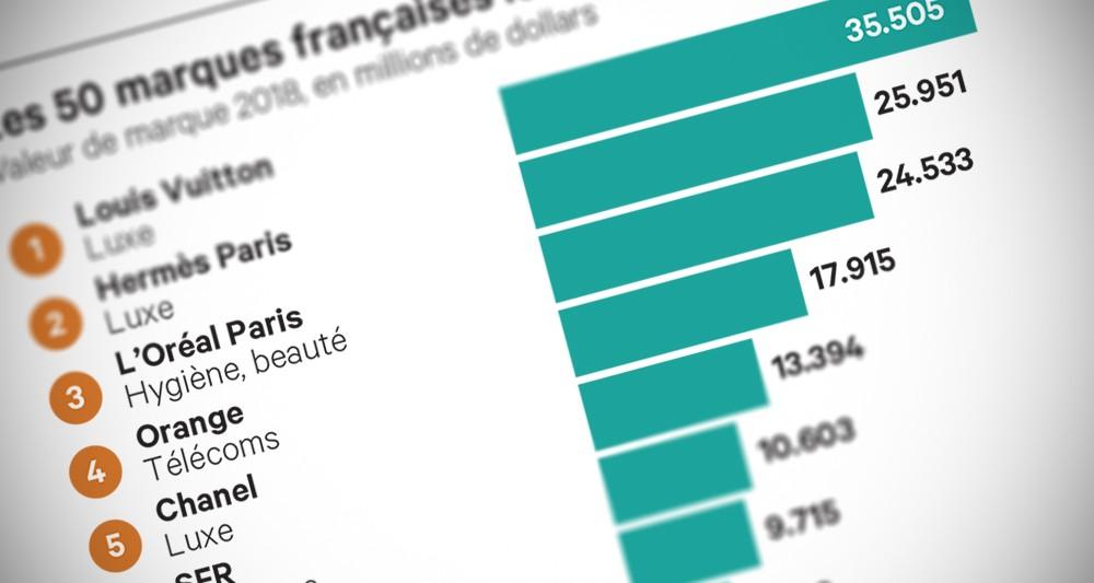 marques-francaises-ne-sont-pas-assez-innovantes-web-tete-030986507881