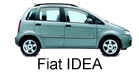 brand creation fiat idea nomen